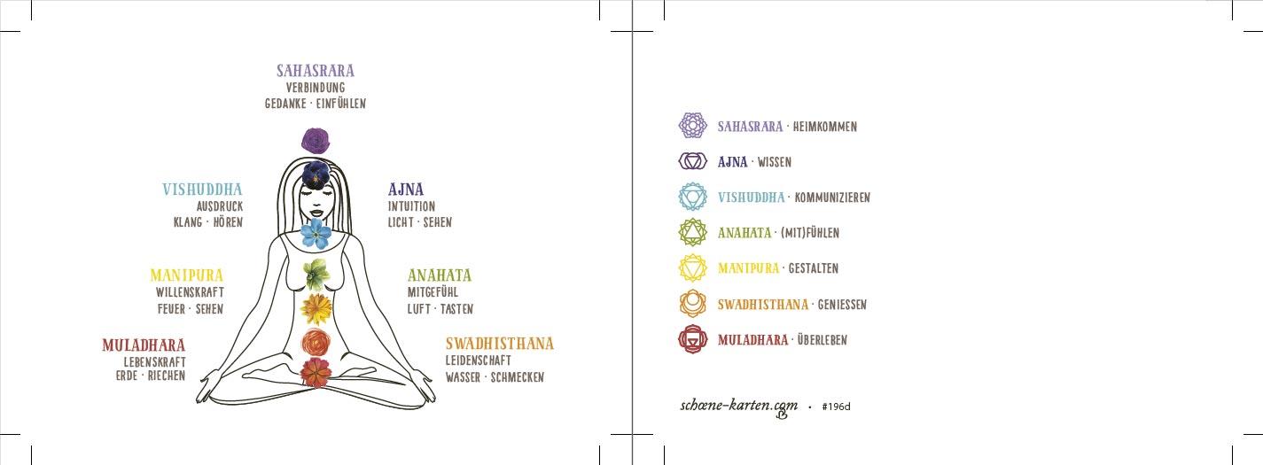 Yoga Postkarte sieben Chakras